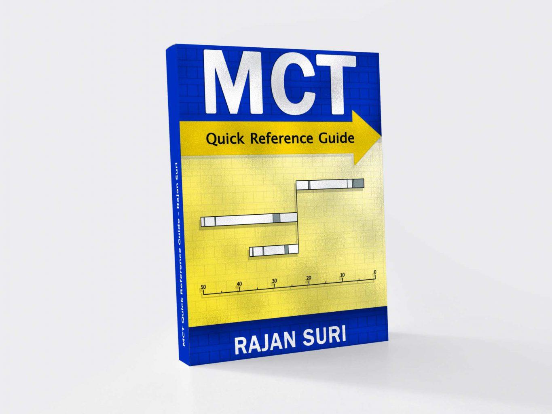 MCT-maps - Functies