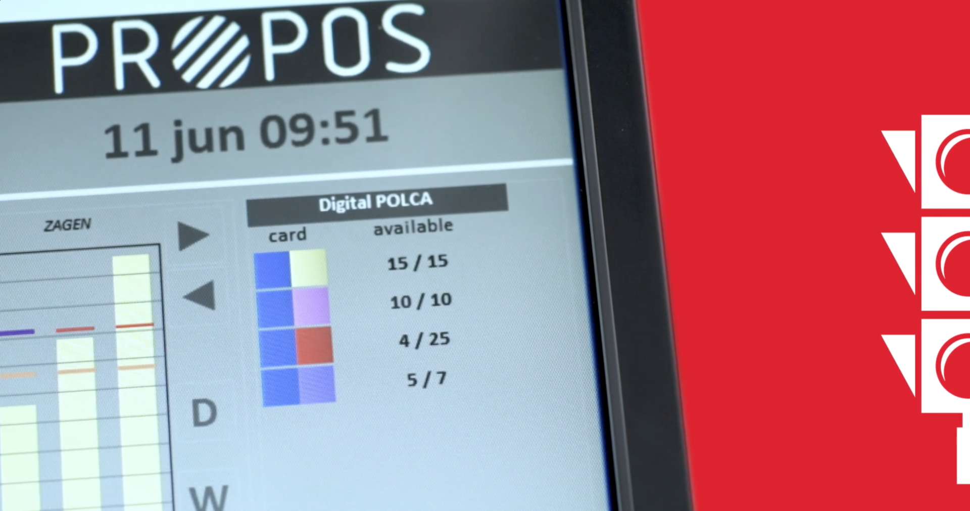 PROPOS start implementatie met Digital POLCA -